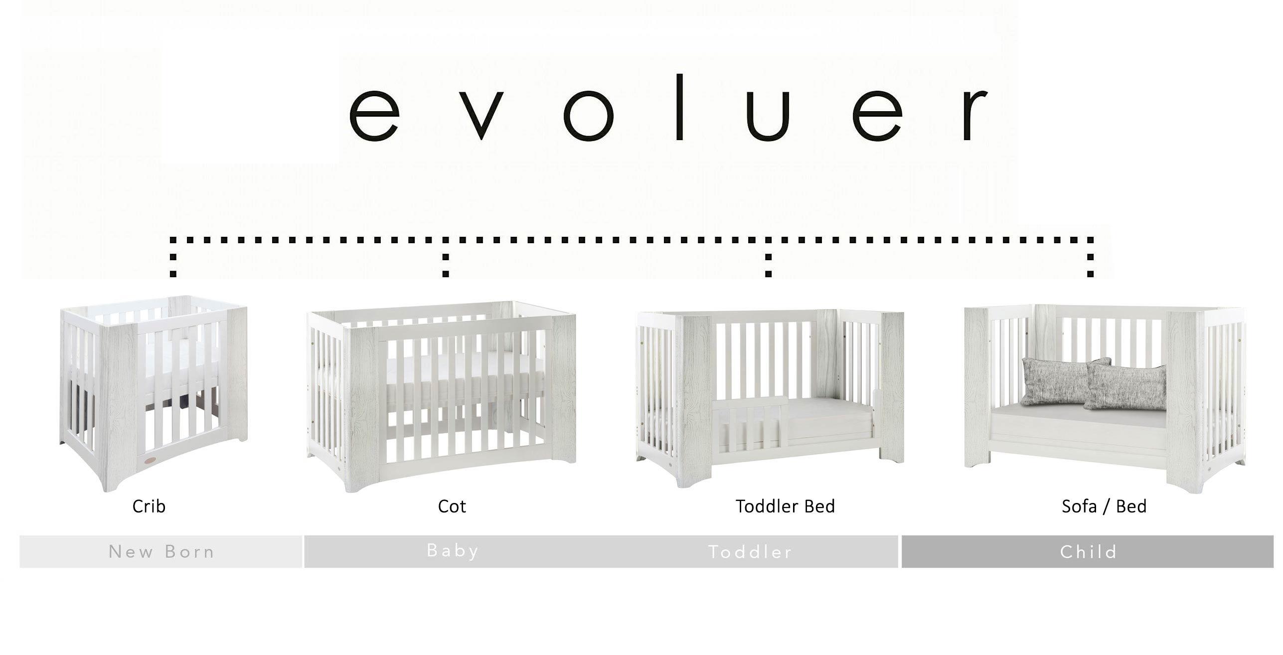 Evoluer 4in1 Grey