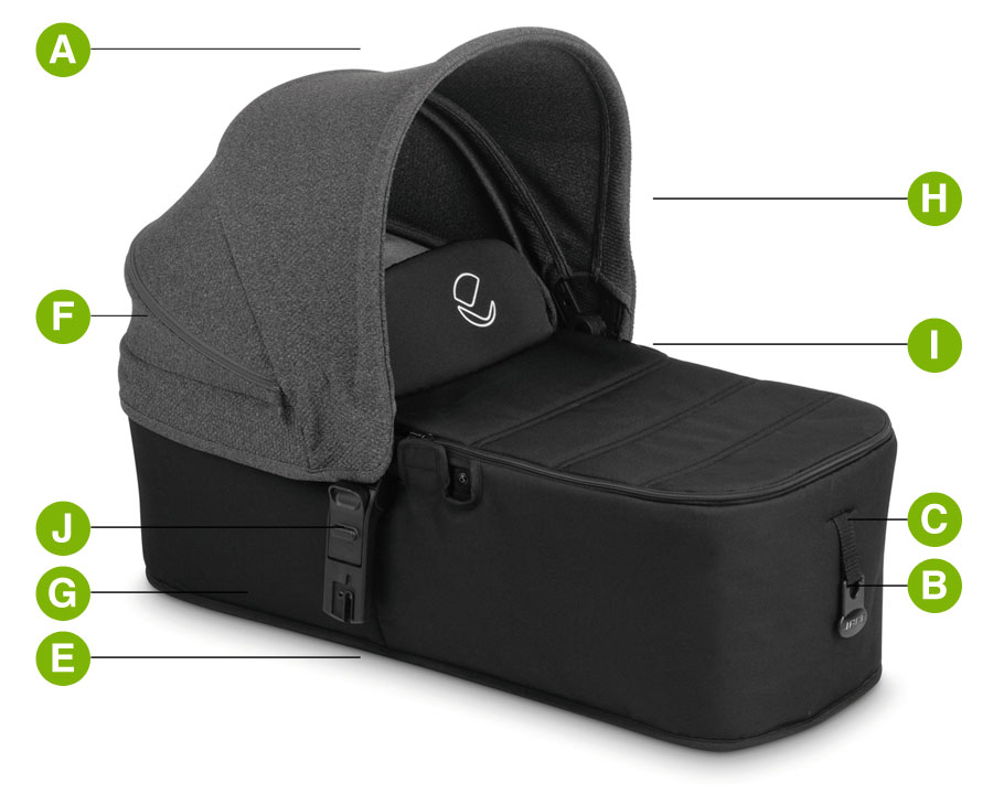 Micro Carrycot Technical Characteristics