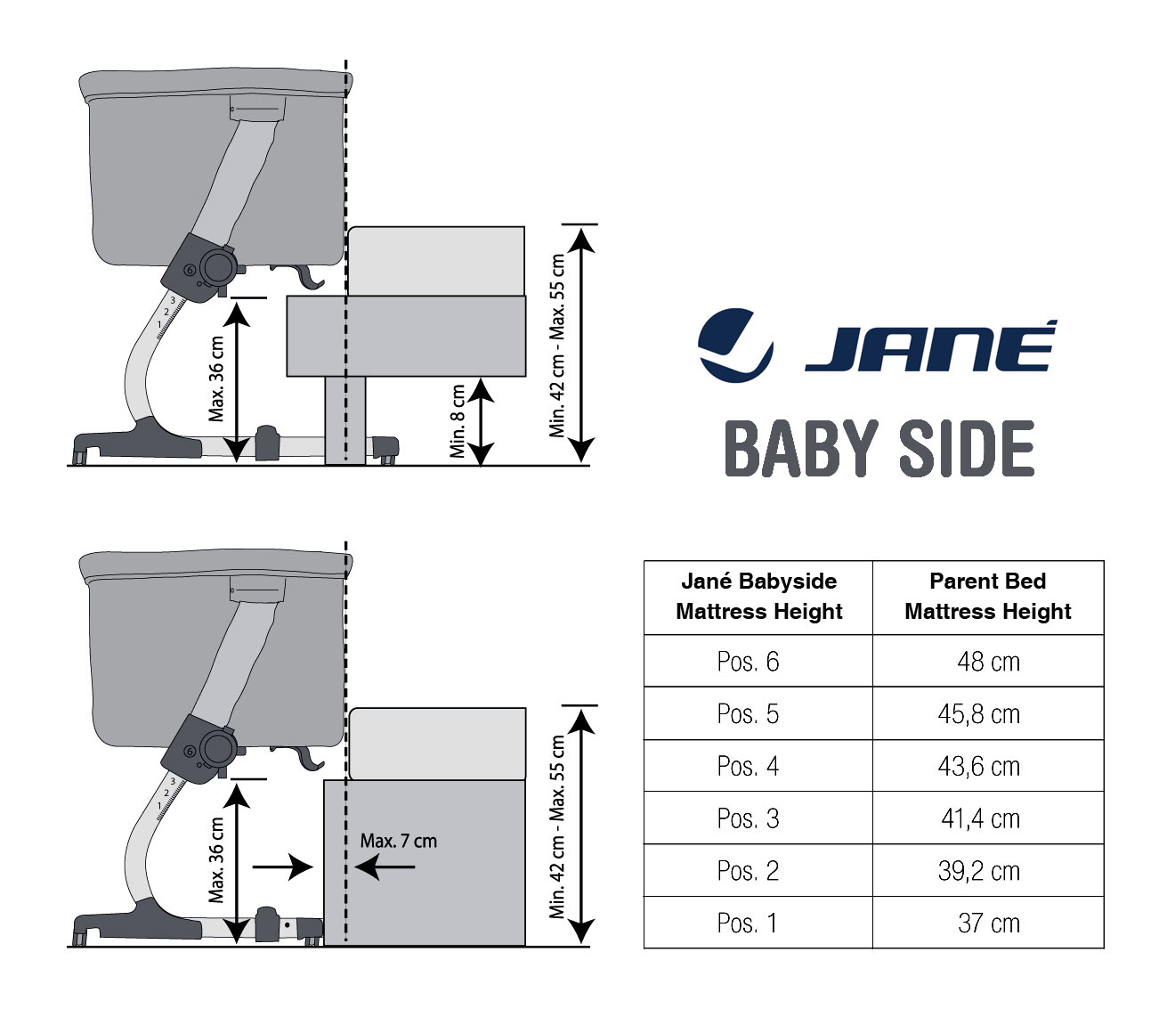 Jane Babyside fitting guide